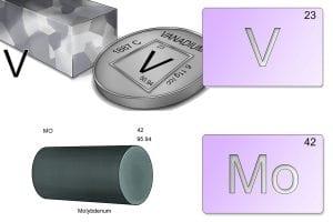 impact socket bits made of chrome molybdenum and manual socket bits made of chrome vanadium