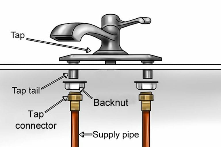 What Are The Parts Of A Tap Fitting Wonkee Donkee Tools