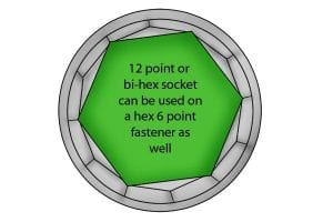 Using a bi-hex socket as a 6 point fastener too