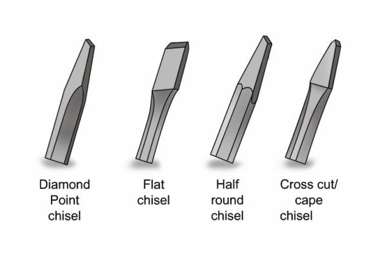 What Are The Different Types Of Cold Chisel Tip Wonkee