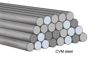 Chrome Vanadium Molybdenum (CVM) for making sockets