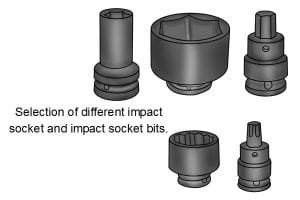 Examples of different types of sockets