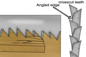 Crosscut hand saw teeth angles