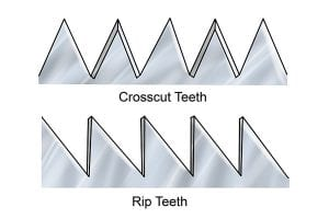 Crosscut Teeth in comparison to Rip Teeth