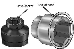 The drive and head of a hex socket