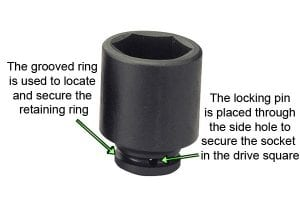 Impact socket has a grooved ring which locates and secures the retaining ring