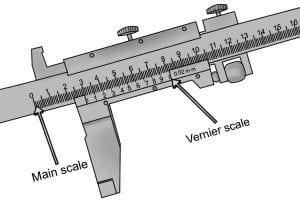 Main scale and vernier scale on a vernier caliper