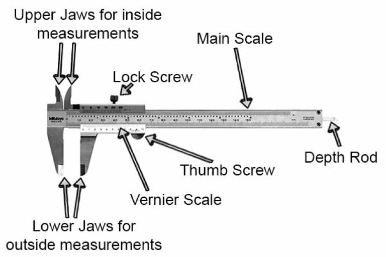 Diagram identifying different parts of a vernier caliper