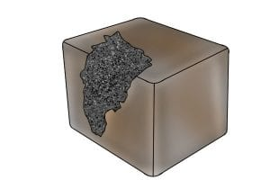 Brittle magnets can crumble