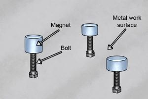 Magnet bolt position