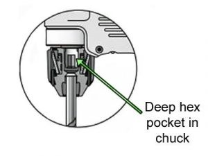 Dewalt angle drill has deep hex pocket in chuck.