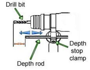 Setting depth rod on SDS plus drill.