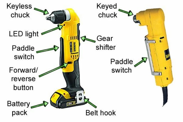 Dewalt angle drills with labelled parts.