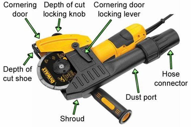 Different parts of the DeWalt angle grinder mortar rake labelled.