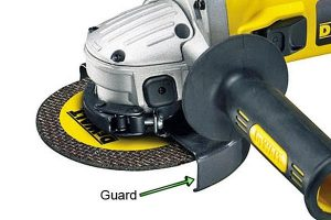 Guards protect the angle grinder disc and the user from any debris.