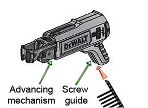 Feed the screw strip into the base of the screw guide.
