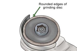 The rounded sharp edges of a angle grinding disc.