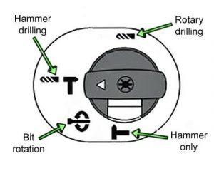 SDS plus drill mode selector diagram.