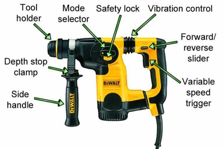 Dewalt SDS plus drill with labelled parts.