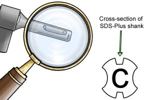 SDS plus shank cross-section.