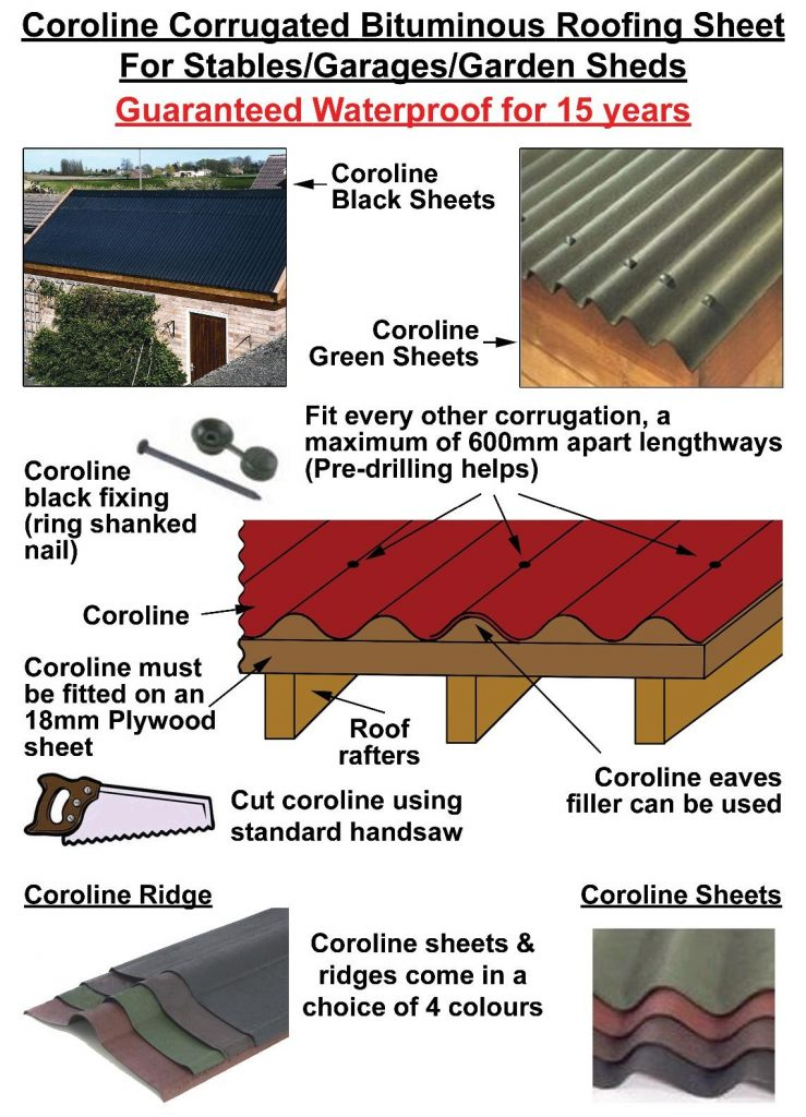 What Is Coroline Roofing Wonkee Donkee Tools