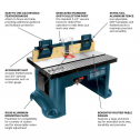 Best Router Tables 2020